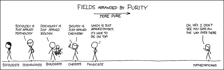 scientific purity